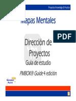 Dirección de Proyectos Mapas Mentales