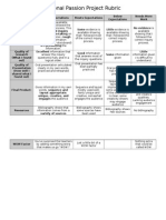 passion project rubric