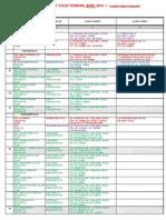 DAFTAR PEJABAt POLRi TERBARu 2013.pdf