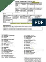 Horario Pedagogia 1s2015 (1)