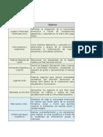 Plan de Bienestar Al Aprendiz - Convenio II