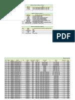 Inventario de Backups