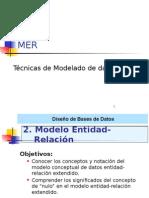 Modelo entidad relacion