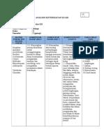 Lk 1.2 Analisis Ki Dan Kd