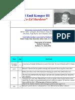 Kemper, Ed - 2004