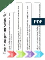 Participant Action Planning Worksheet
