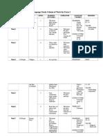 SCHEME OF WORK FORM 2 YEAR 2015.doc