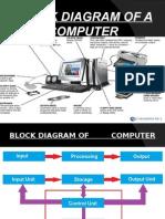 blockdiagramofacomputer-130316114405-phpapp01