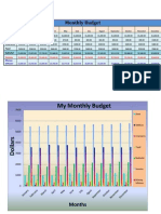 Monthly Budget Document