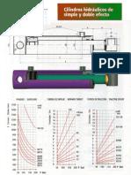cilindroshidraulicossimpleydobleefecto2