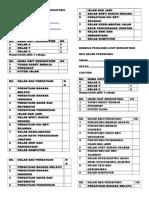 Borang Pemilihan Unit Beruniform 2015
