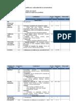 manual_intuitext_planificare_calendaristica_mem_clasa_i.doc