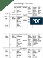 English Form 3 Scheme of Work 2015