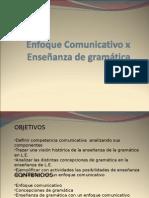 Enseñanza de la gramática enfoque comunicativo