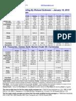 Suttmeier Weekly Briefing, January 19, 2015