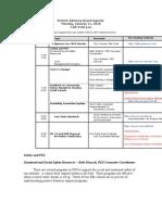 District Advisory Board Agenda Monday, Januray 11,