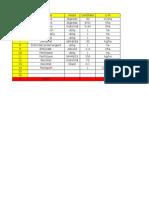Cost Semanat Porumb 2015