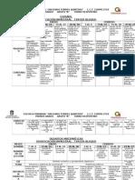 Plan 2014-2015 III Bloque de Primero