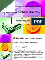 Ishikawa Fishbone Diagram ENG 20111109 (1)