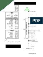 coeff. dilatation.doc