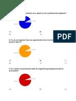 Pie Chart Survey (1)