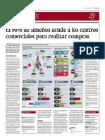 Consumo Lima en El Canal Moderno