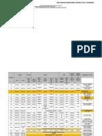 01 Kalendar Akademik 2015_full Time Edited 29dis2014