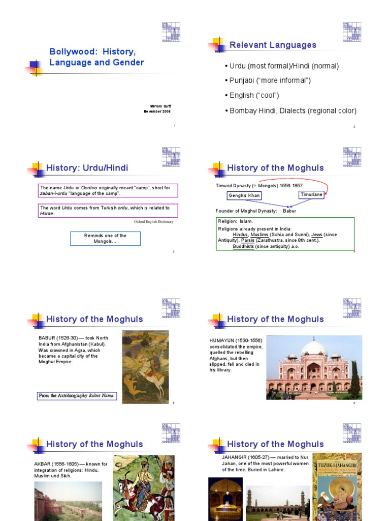 History of the Moghuls | Mughal Empire | Urdu
