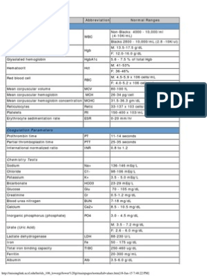 graphic about Normal Lab Values Chart Printable identified as Organic Lab Values.pdf