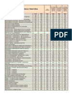Tabela de Incidência Tributária