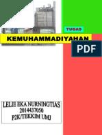 KEMUHAMMADIYAHAN
