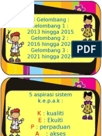 GELOMBANG DAN ANJAKAN PENDIDIKAN.pptx
