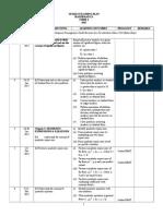 RPT Matematik Form 4 2015