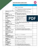 RPT Pendidikan Islam SJKC Tahun 1