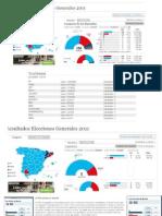 elecciones generales 2011.ppt
