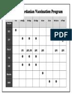 Jordanian Vaccination Program