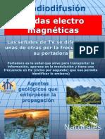 Antenas Radiodifusion Recepcion de Tv y Radio