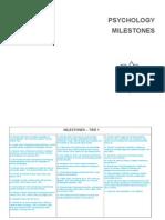 Milestones - Psychology - Student View