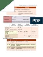 Formularios de La Modelos Cualitativos