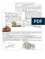 Conceptual Categories of Social Construction Paradigm
