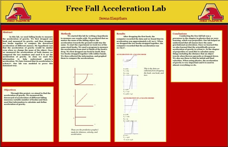 gravity and free fall lab