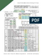 4 FireSmoke Control Stair Pressurization.28122850