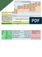 Historia Natural de Peste Neumonica 2