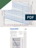 Petrophysical Interpretation Chartcharts