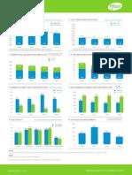 Pfizer_KPI__Dashboard.pdf