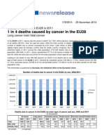 1 in 4 Deaths Caused by Cancer in the EU28