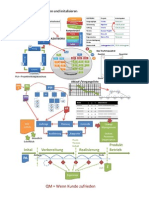 Zusammenfassung - 249 - IT Teilprojekte planen und initalisieren