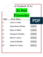 ClearNames -  Je Suis Pinocchio