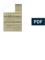 Cuadro Comparativo Teorias Nuevo (1)PDF