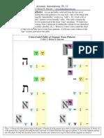 Aramaic Annotations_11